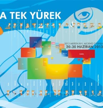 Akdeniz Olimpiyatları Mersin 2013
